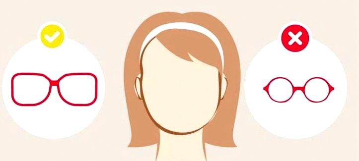 Yüz Tipine Göre Gözlük Seçimi (: